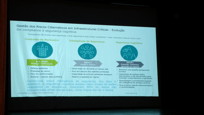 Dr. Paulo Pagliusi apresentou Gestão dos Riscos Cibernéticos em Infraestruturas Críticas- Evolução: Do Compliance à Segurança Cognitiva.