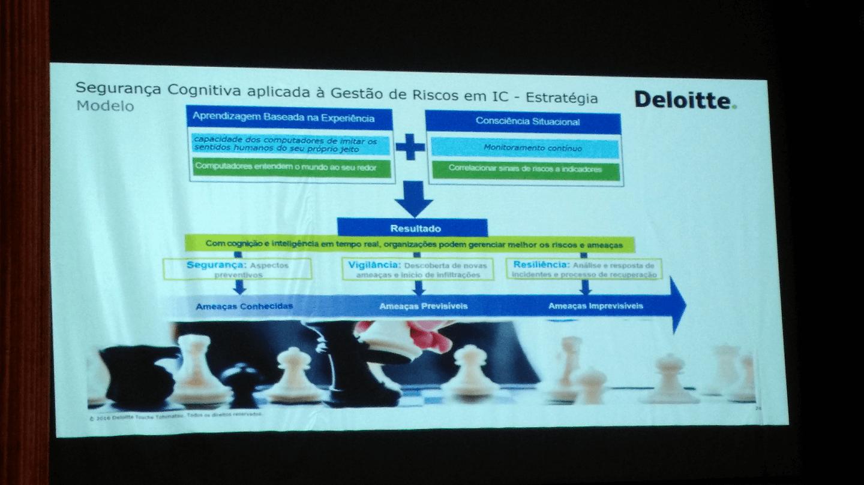 Dr. Paulo Pagliusi apresentou o Modelo de Estratégia para Segurança Cognitiva aplicada à Gestão de Riscos em Infraestruturas Críticas.
