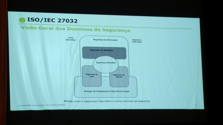 Dr. Paulo Pagliusi apresentou a Visão Geral dos Domínios de Segurança da ISO/IEC 27032.